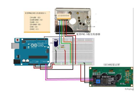 基于Arduino的粉尘监测仪(粉尘传感器、1602显示屏)