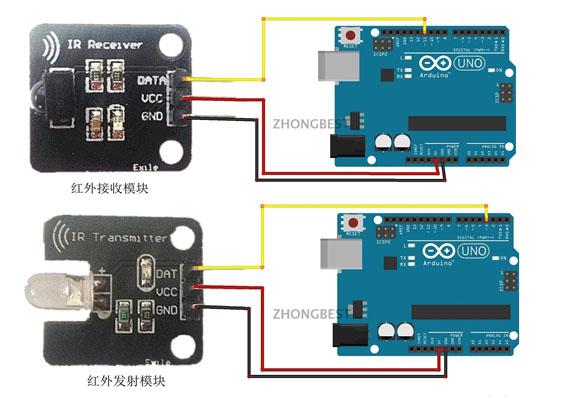 基于Arduino的解码红外遥控器控制家电(红外接收、红外发射)
