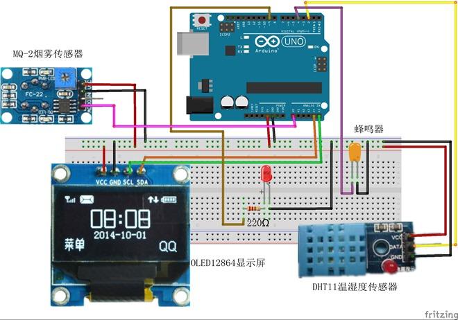 基于Arduino的烟雾报警系统(烟雾传感器、蜂鸣器、温湿度模块、OLED12864显示屏)