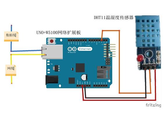 基于Arduino的网页服务器温湿度监测(以太网扩展板、温湿度模块)
